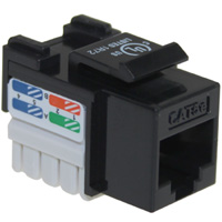 Cat5e Keystone Jacks