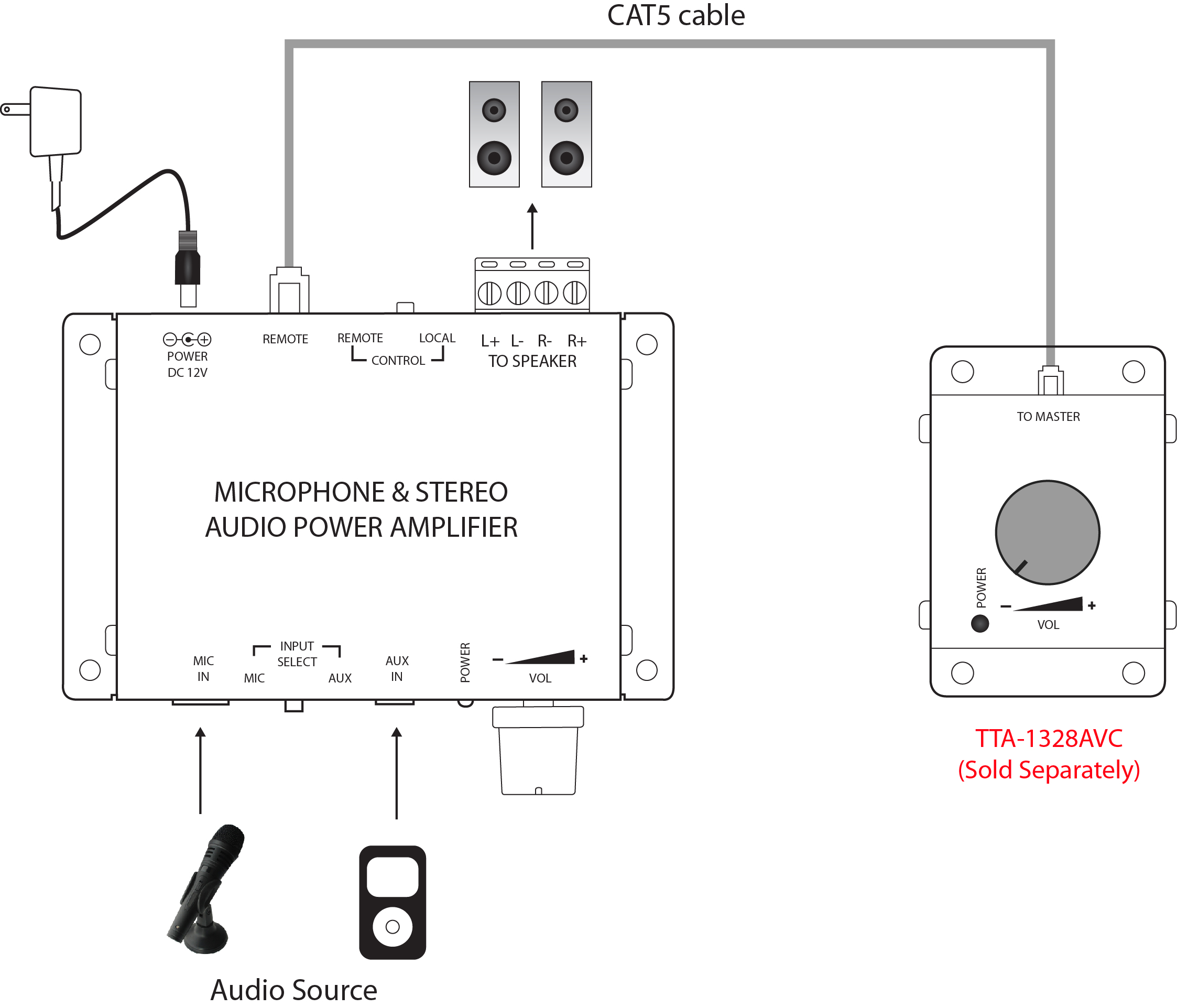 Microphone And Stereo Power Amplifier  Tta