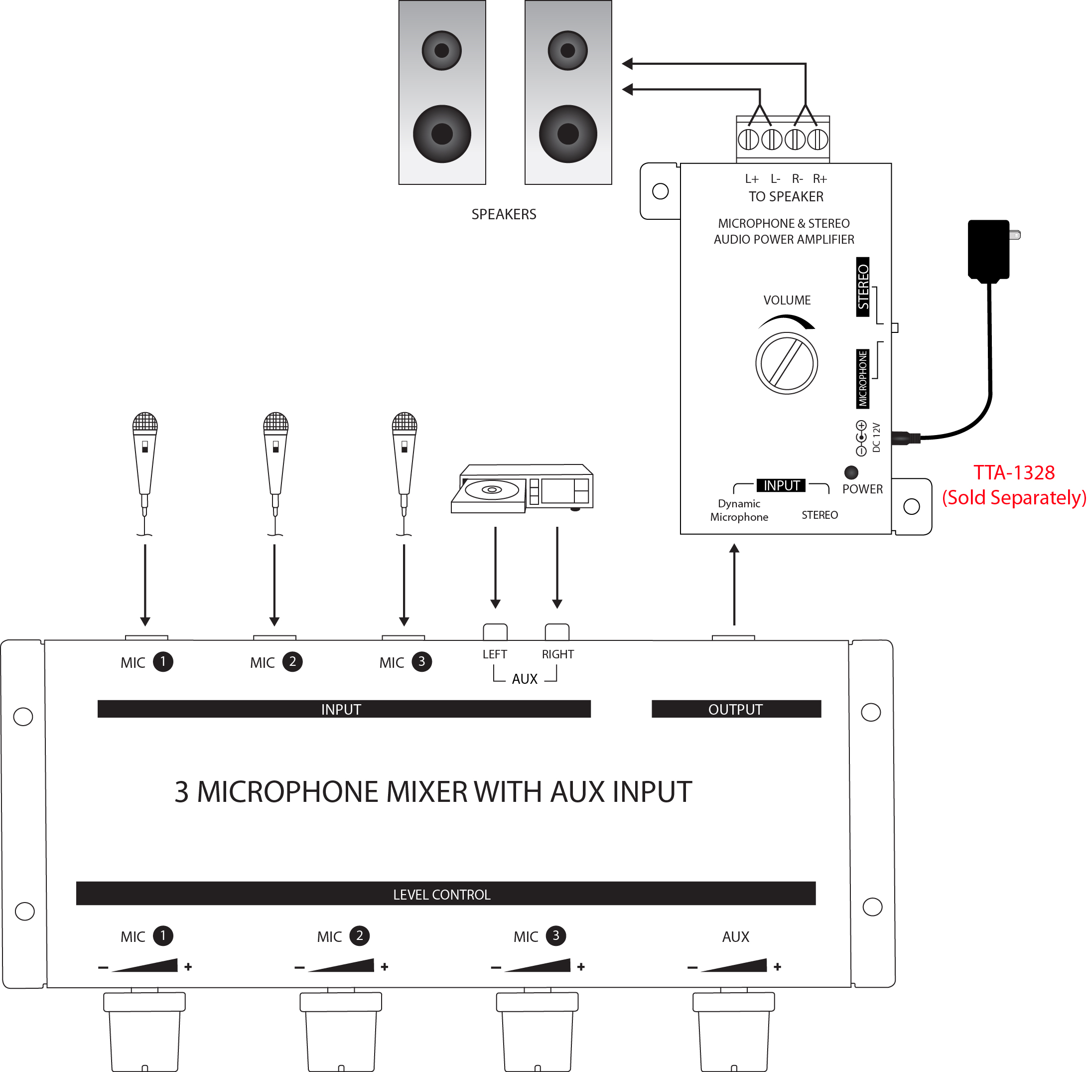 Passive 3 Microphone Mixer With Aux Input  Connect To Tta