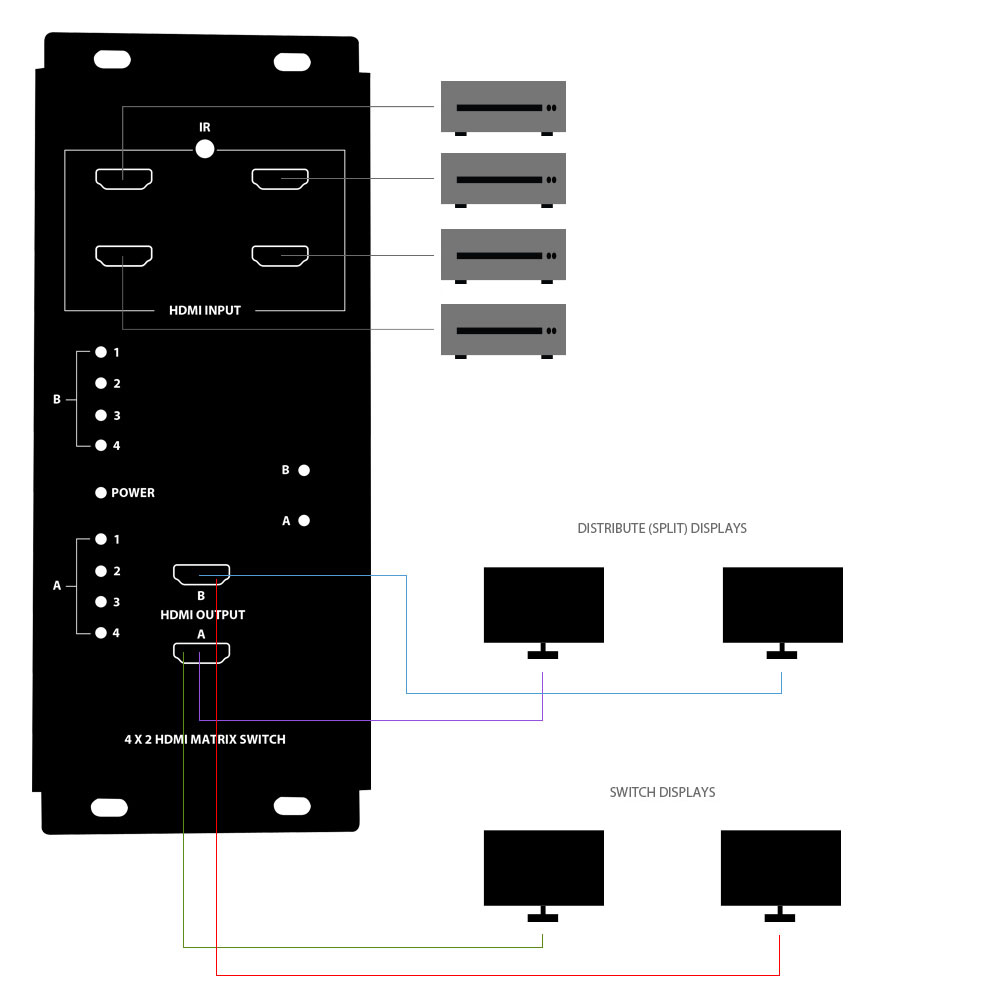 wall mountable 4x2 hdmi matrix switch with analog. Black Bedroom Furniture Sets. Home Design Ideas
