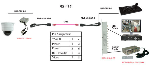 Balun Rj11 Y-cable Adapter