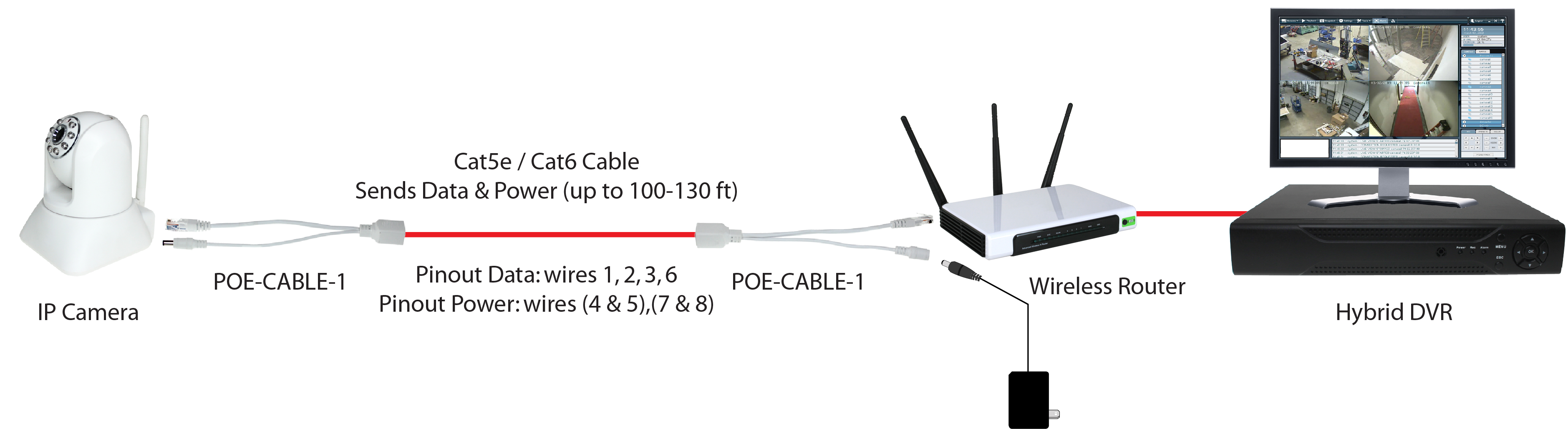6 Inch Power Over Ethernet  Poe  Cable - 2pcs  Set