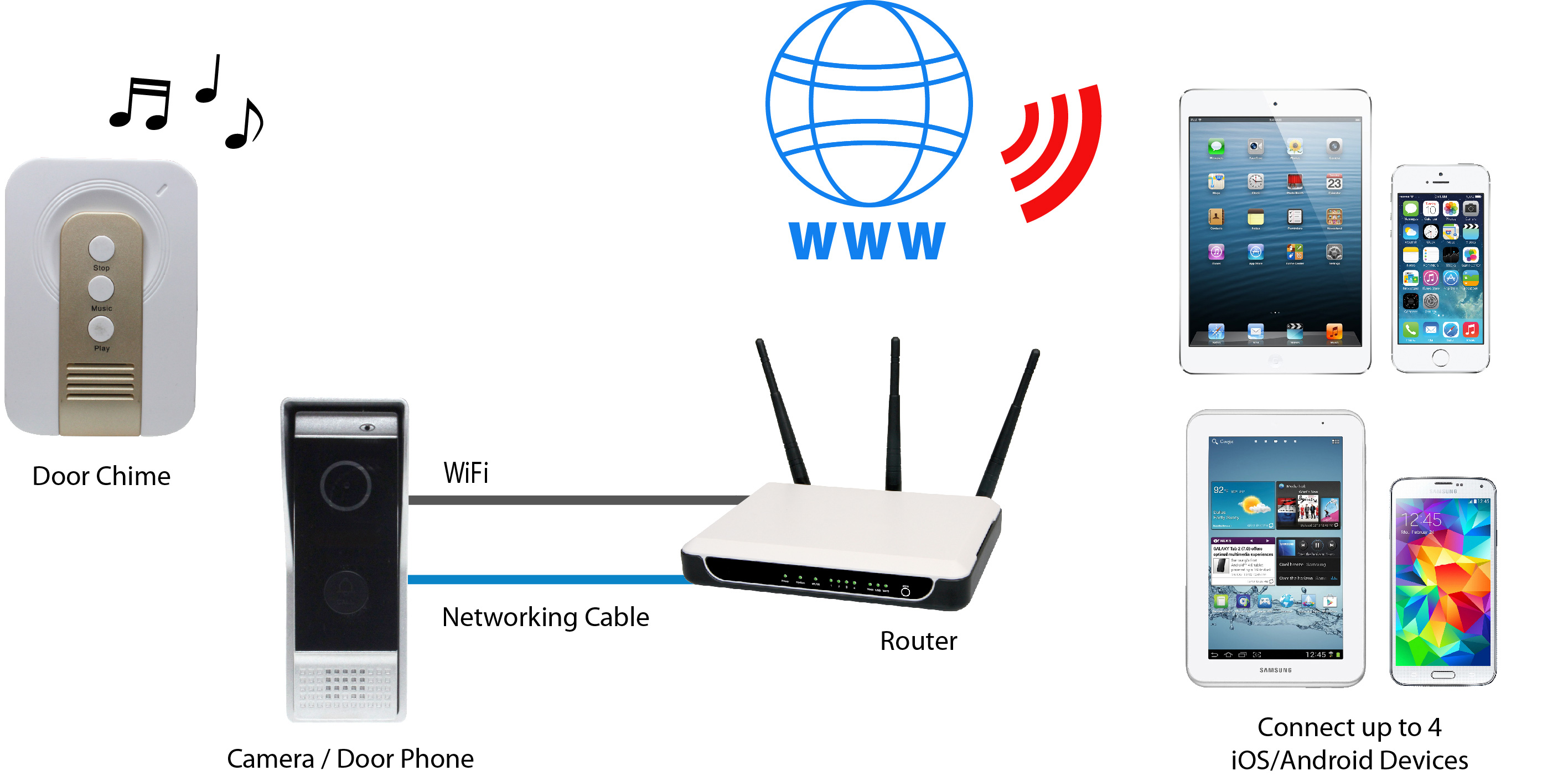 Iphone 4 Wifi Antenna Diagram