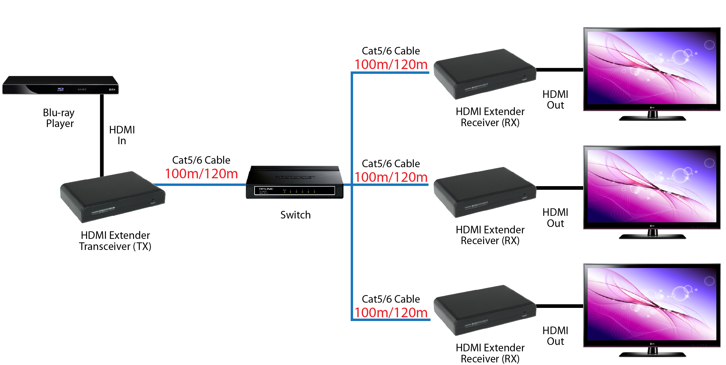Hdmi extender wiring diagram wiring diagrams schematics hdmi over cat6 wiring diagram wiring diagram apple wiring diagram hdmi connectors and wiring hdmi extender over ethernet cable with built in ir up to 394ft asfbconference2016 Gallery
