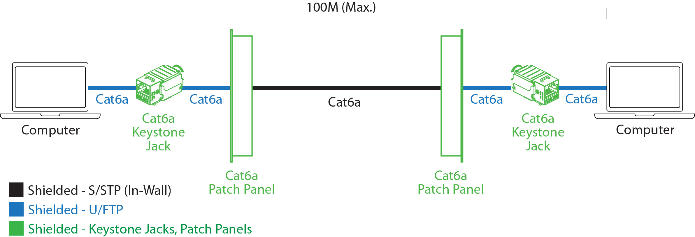 cat6a diagram   13 wiring diagram images