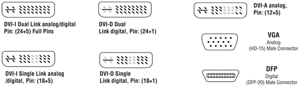 4ft Single Link Dvi D Male To Dfp Male Cable Pi
