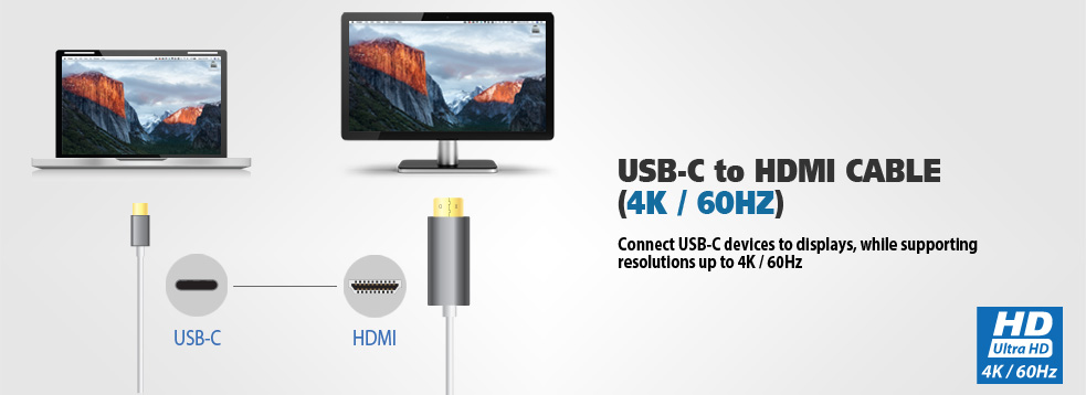 USB-C to HDMI cable